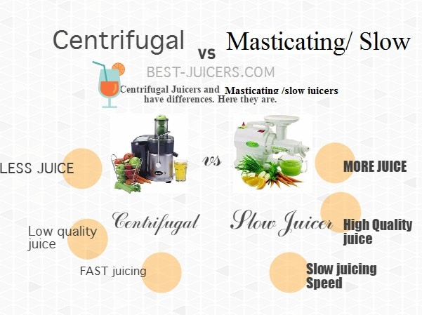 Slow Juicing Vs Fast Juicing : Best juicers on the market - How to choose o Which one to buy