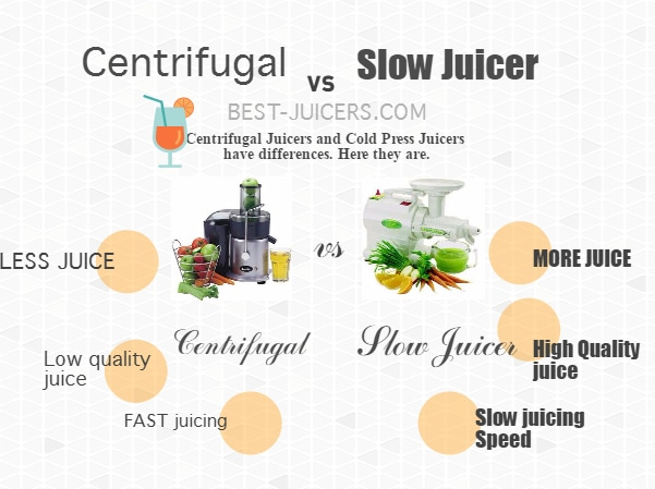 Slow Juicer Vs Centrifuga : Best juicers on the market - Which one to buy