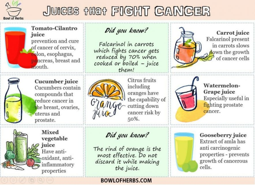 Top 3 Best Juicers For Cancer Patients And Some Recipes